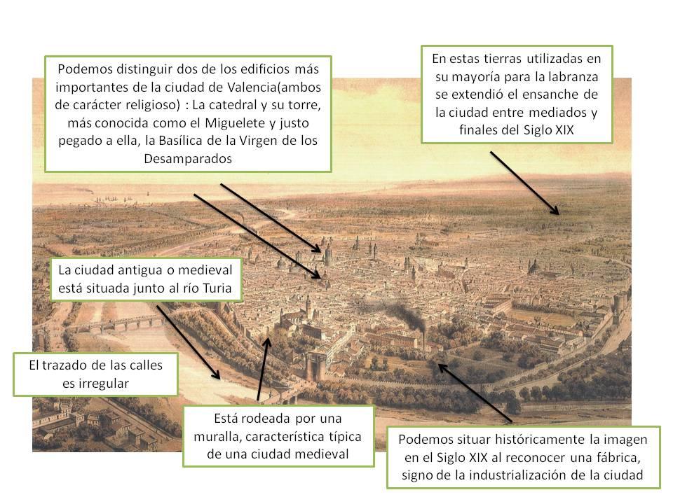 Valencia alfred guedson siglo xix la ciudad en el arte - La nueva fe de valencia ...