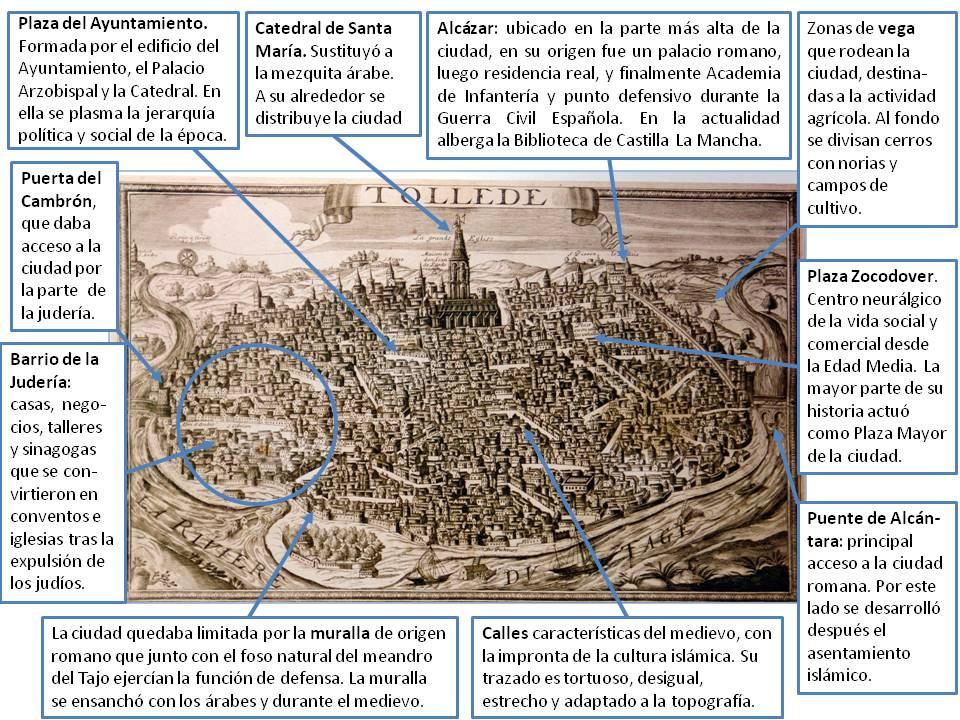 Resultado de imagen de Toledo, en 1585