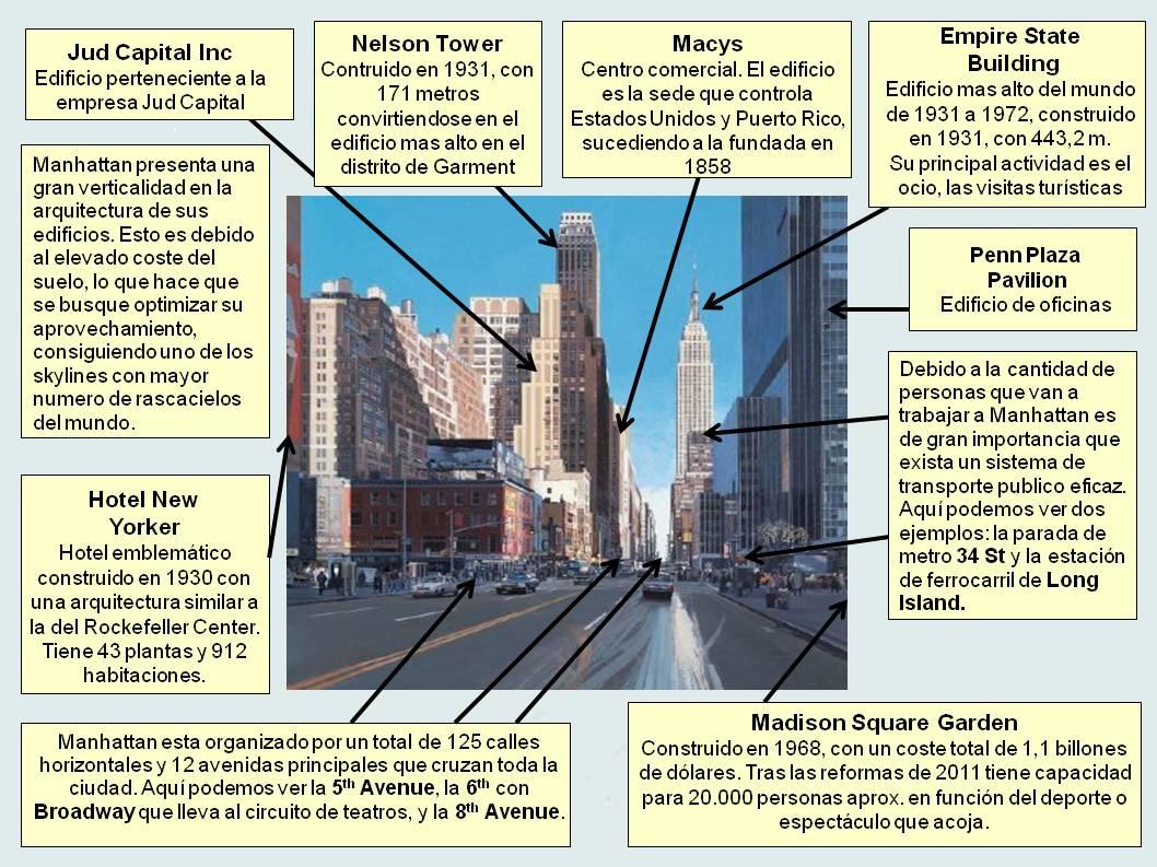 Marinating tiras de Nueva York