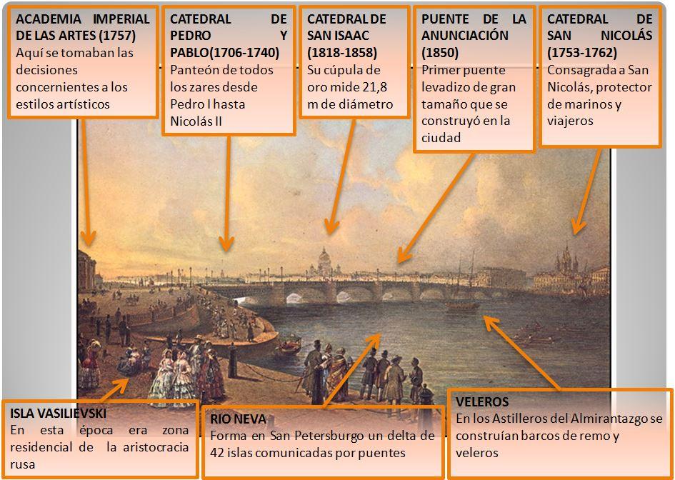 San Petersburgo versión web (Sadovnikov, 1850 -1860)