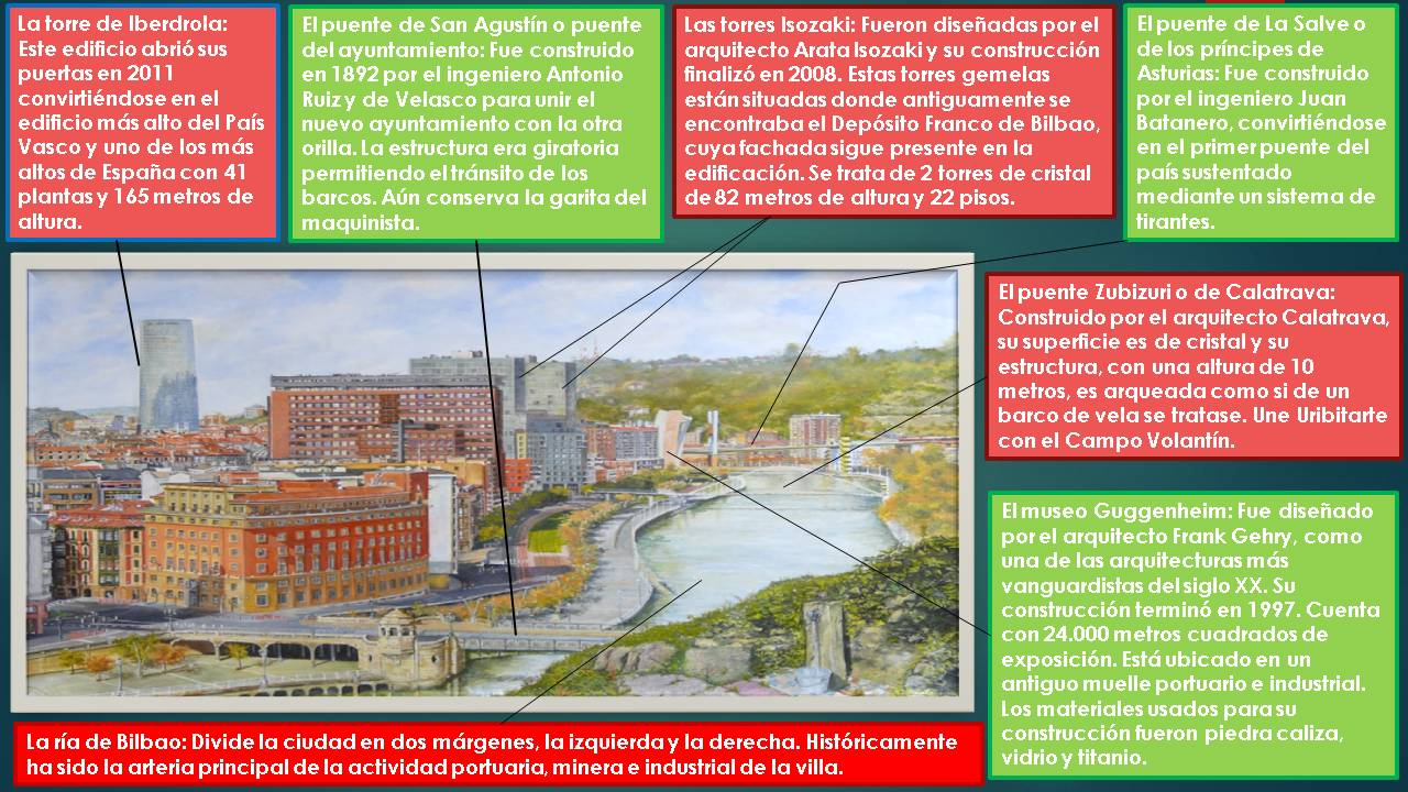 leticia-lopez-vallejo-trabajo-2-power-point