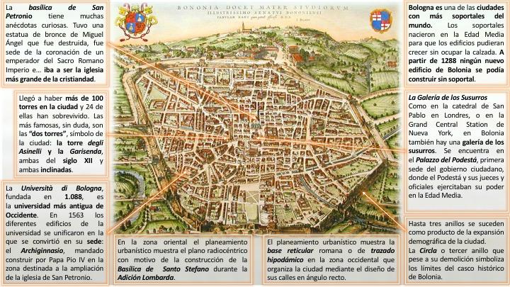 Bolonia Ciudad Arte