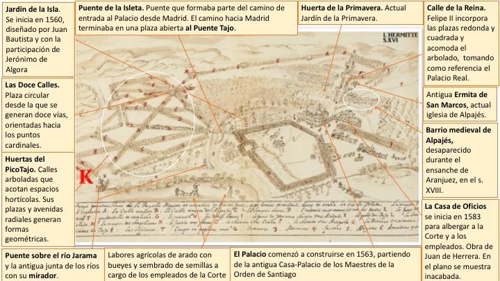 Vista de Aranjuez. Jehan L'Hermitte (s.XVI)
